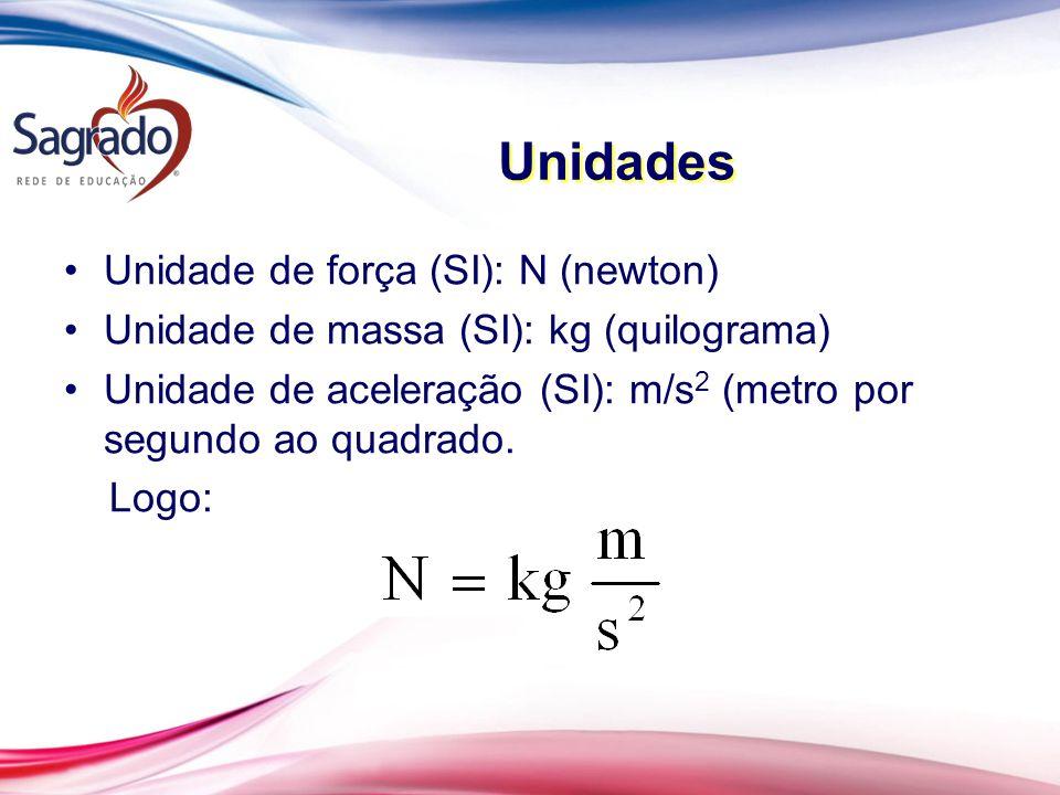 Unidades Unidade de força (SI): N (newton)