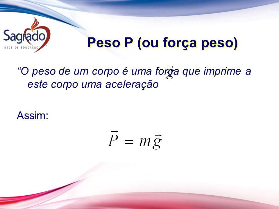 Peso P (ou força peso) O peso de um corpo é uma força que imprime a este corpo uma aceleração Assim:
