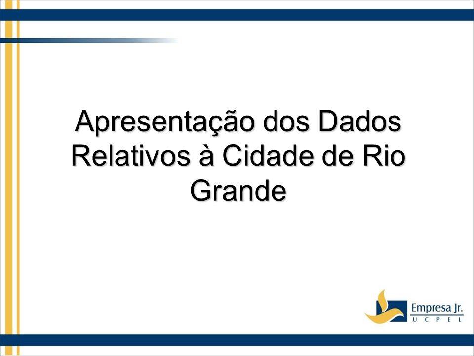 Apresentação dos Dados Relativos à Cidade de Rio Grande