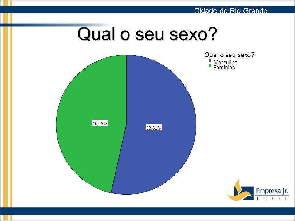 Qual o seu sexo Cidade de Rio Grande Qual o seu sexo Masculino