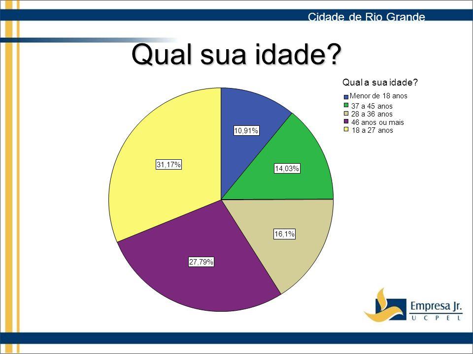 Qual sua idade Cidade de Rio Grande Qual a sua idade