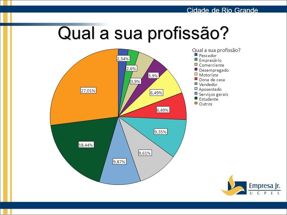 Qual a sua profissão Cidade de Rio Grande Qual a sua profissão