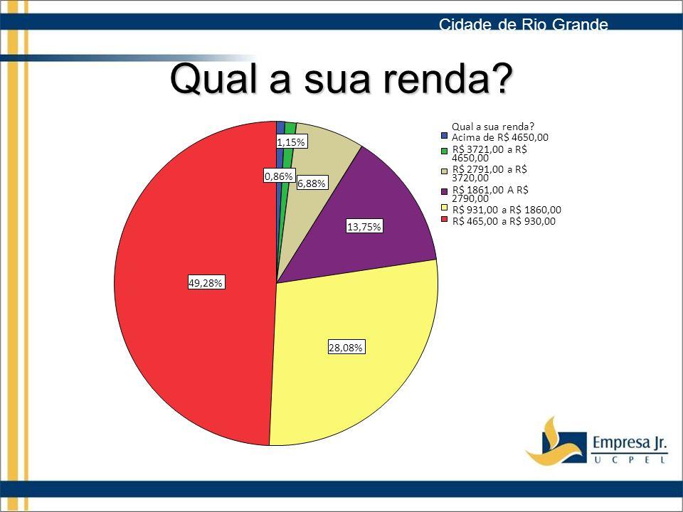 Qual a sua renda Cidade de Rio Grande Qual a sua renda