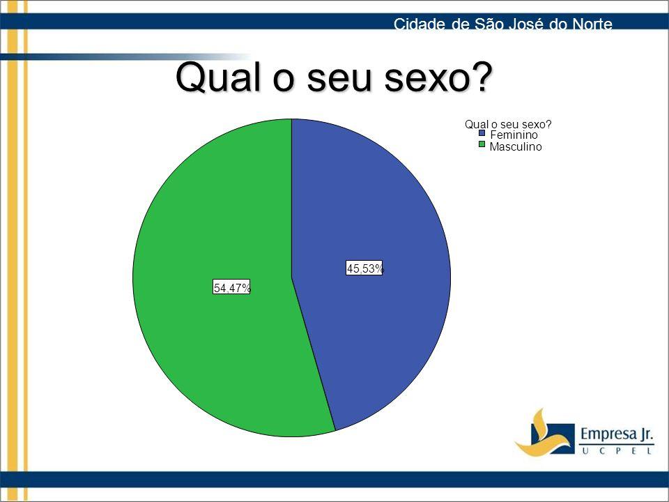 Qual o seu sexo Cidade de São José do Norte Qual o seu sexo Feminino