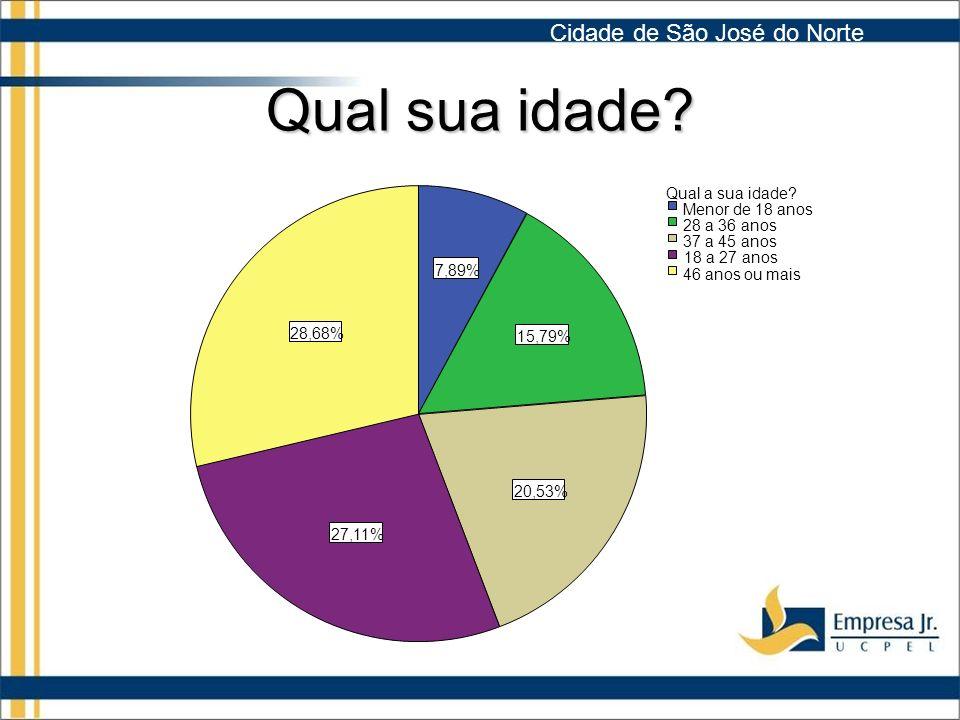 Qual sua idade Cidade de São José do Norte Qual a sua idade
