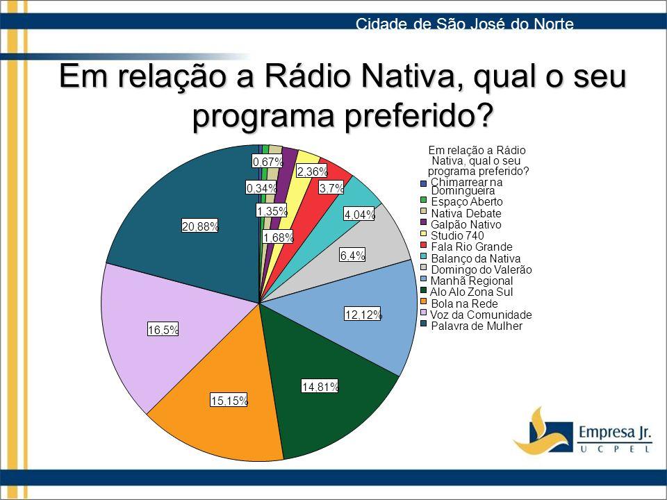 Em relação a Rádio Nativa, qual o seu programa preferido