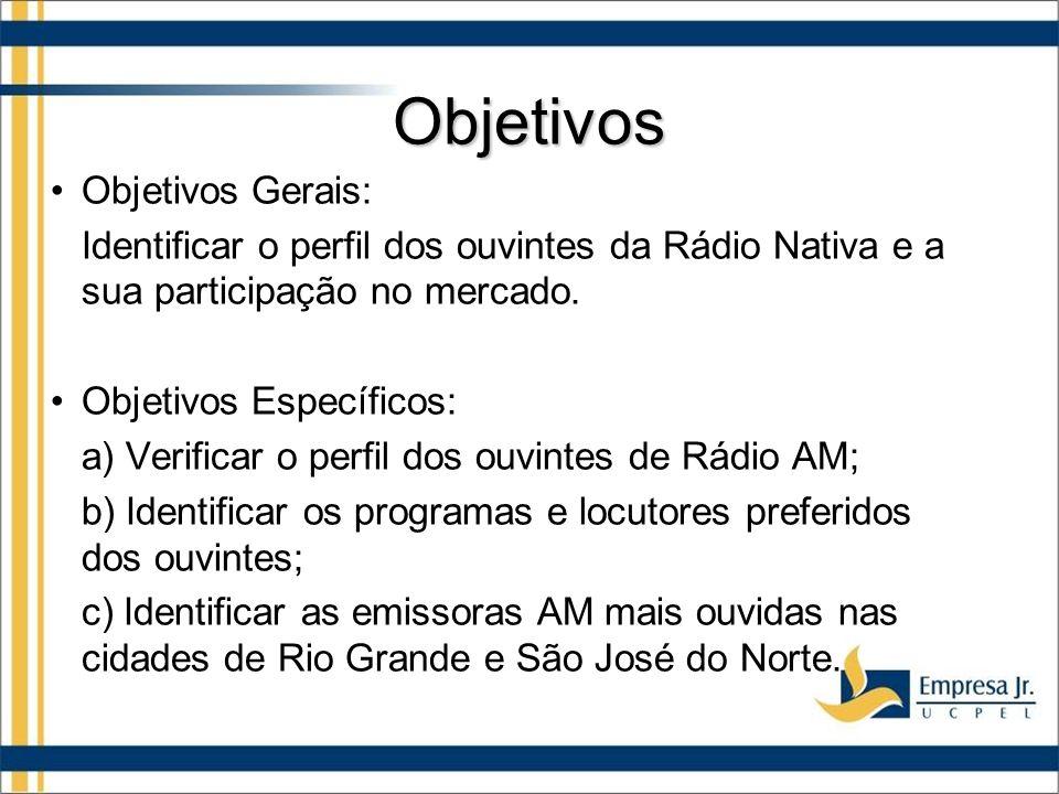 Objetivos Objetivos Gerais:
