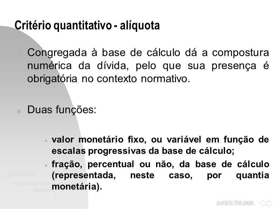 Critério quantitativo - alíquota