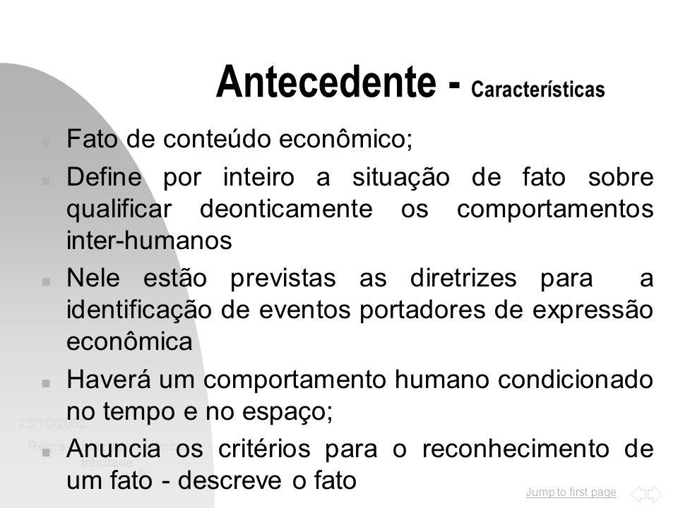 Antecedente - Características