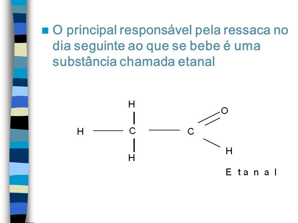 O principal responsável pela ressaca no dia seguinte ao que se bebe é uma substância chamada etanal