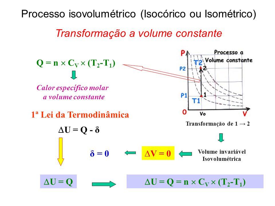 Processo isovolumétrico (Isocórico ou Isométrico)