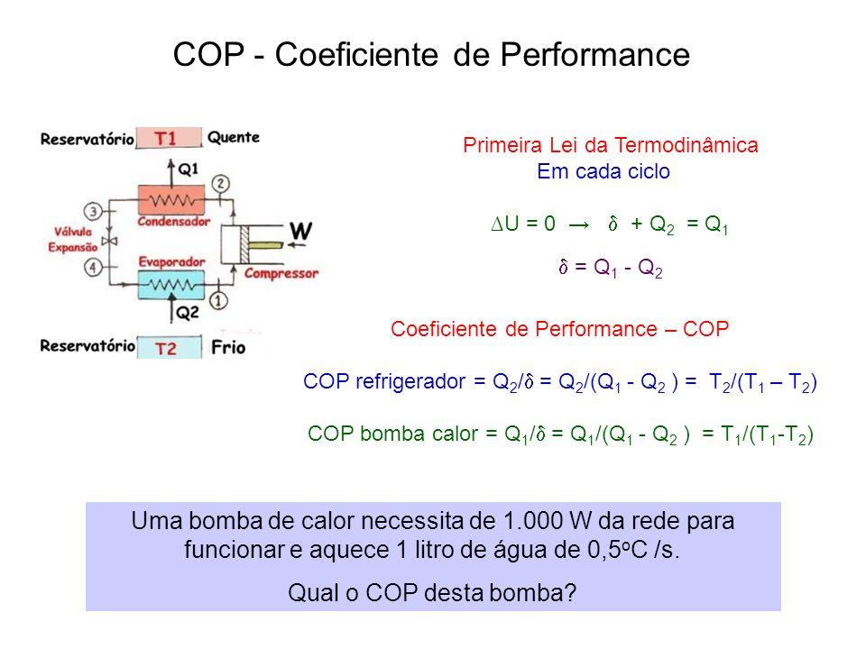 COP - Coeficiente de Performance