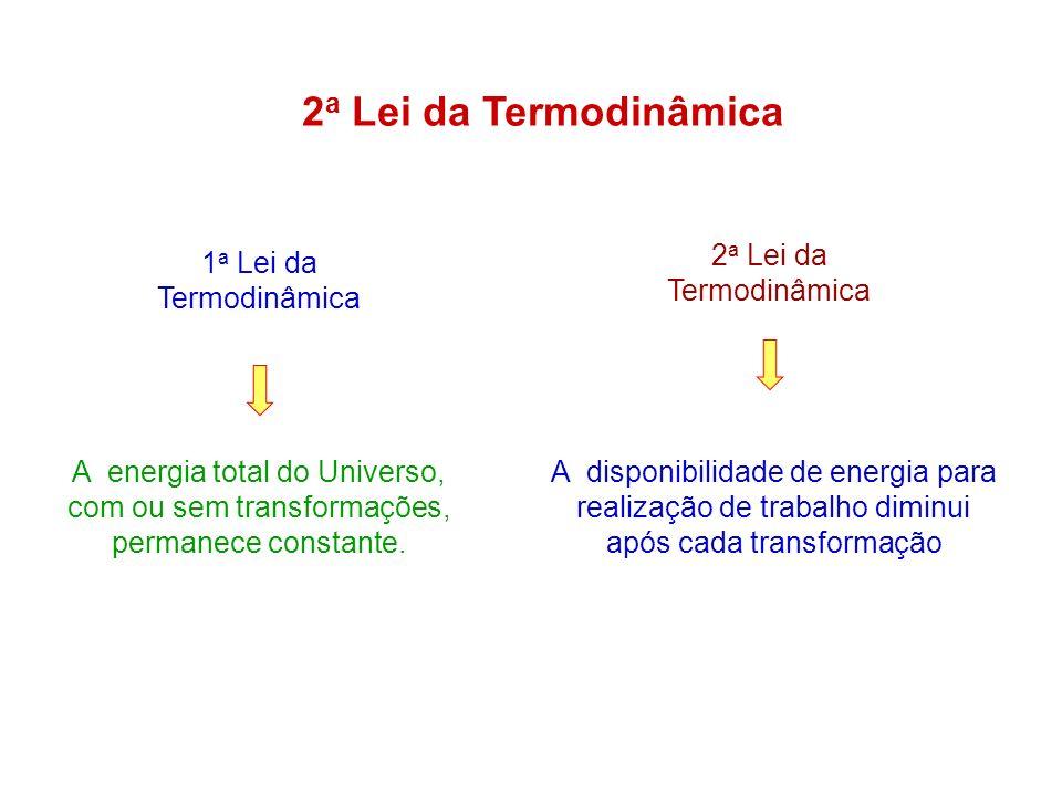2a Lei da Termodinâmica 2a Lei da Termodinâmica
