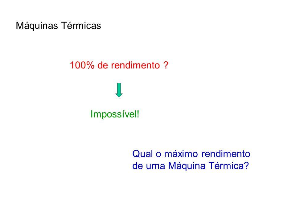 Máquinas Térmicas 100% de rendimento Impossível! Qual o máximo rendimento de uma Máquina Térmica