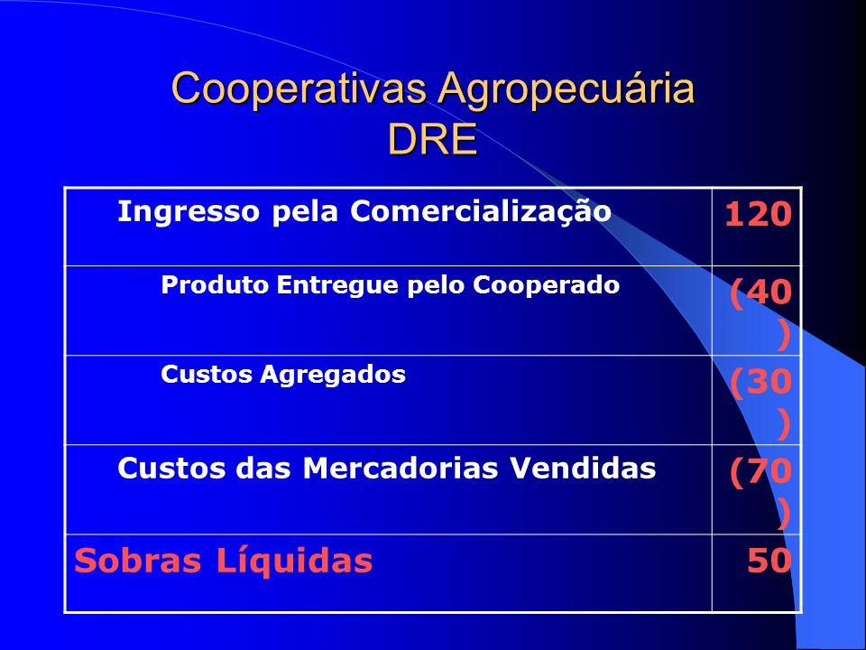 Cooperativas Agropecuária DRE