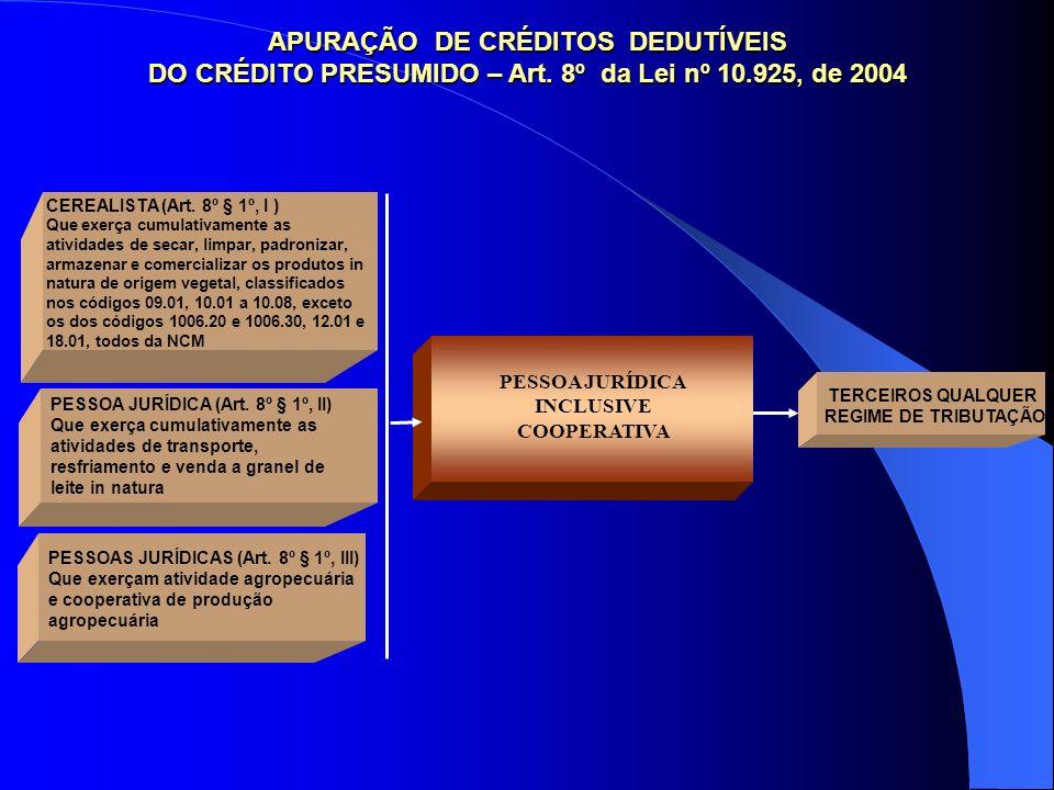 APURAÇÃO DE CRÉDITOS DEDUTÍVEIS