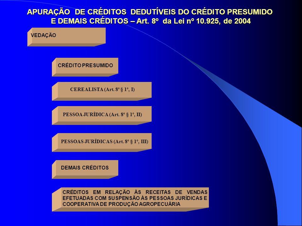 APURAÇÃO DE CRÉDITOS DEDUTÍVEIS DO CRÉDITO PRESUMIDO