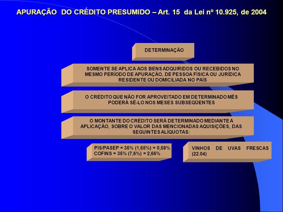 APURAÇÃO DO CRÉDITO PRESUMIDO – Art. 15 da Lei nº 10.925, de 2004