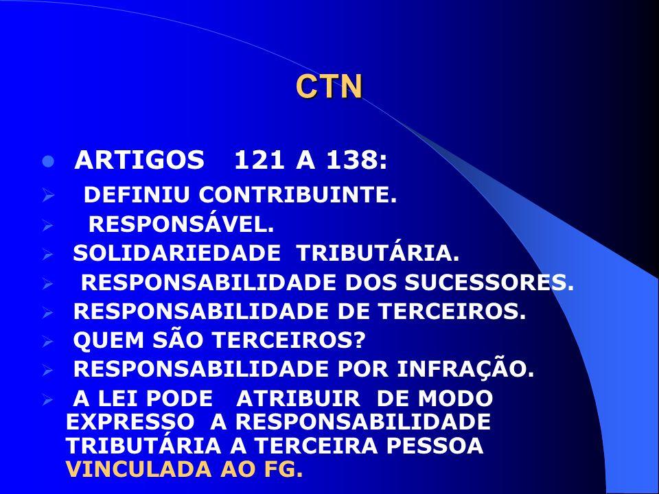 CTN ARTIGOS 121 A 138: DEFINIU CONTRIBUINTE. RESPONSÁVEL.