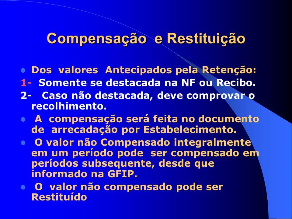 Compensação e Restituição