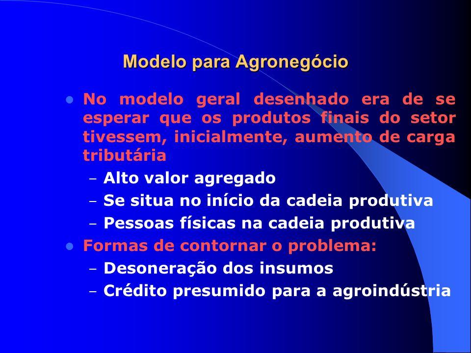 Modelo para Agronegócio