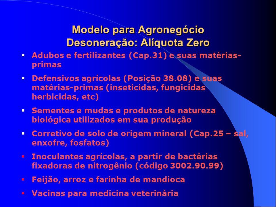 Modelo para Agronegócio Desoneração: Alíquota Zero