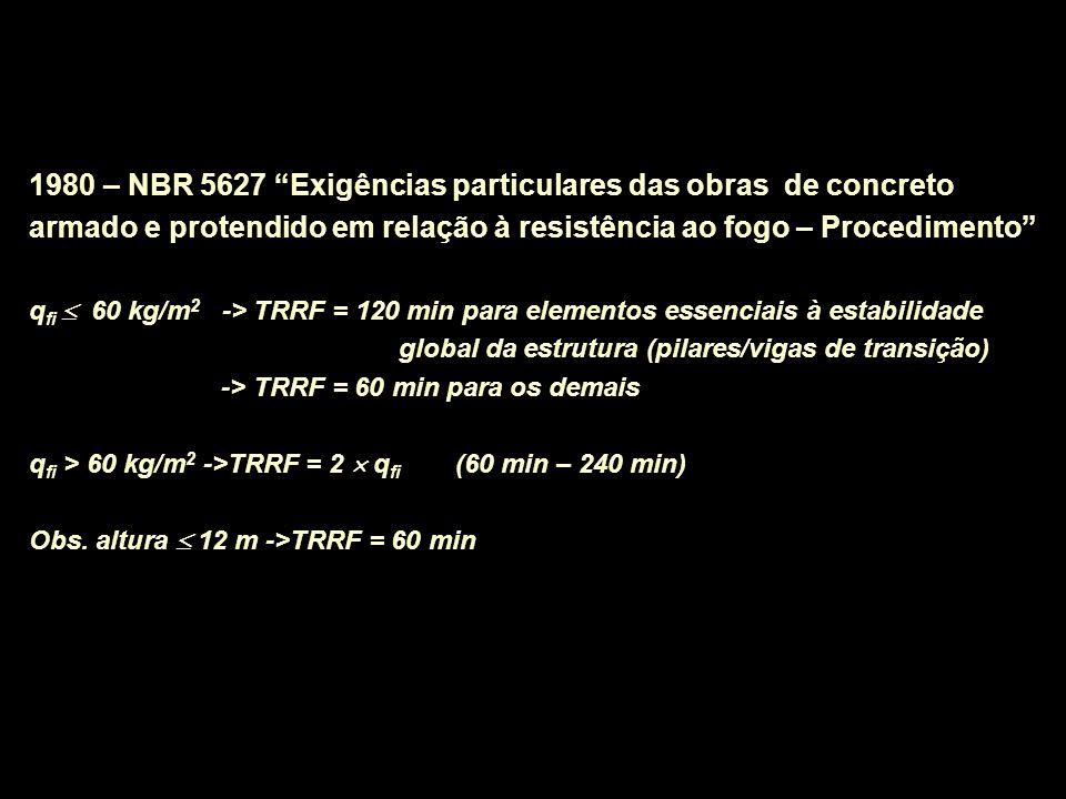 1980 – NBR 5627 Exigências particulares das obras de concreto armado e protendido em relação à resistência ao fogo – Procedimento