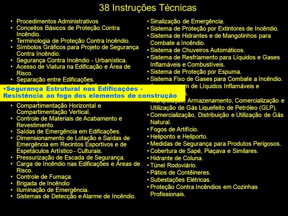 38 Instruções Técnicas Procedimentos Administrativos. Conceitos Básicos de Proteção Contra Incêndio.