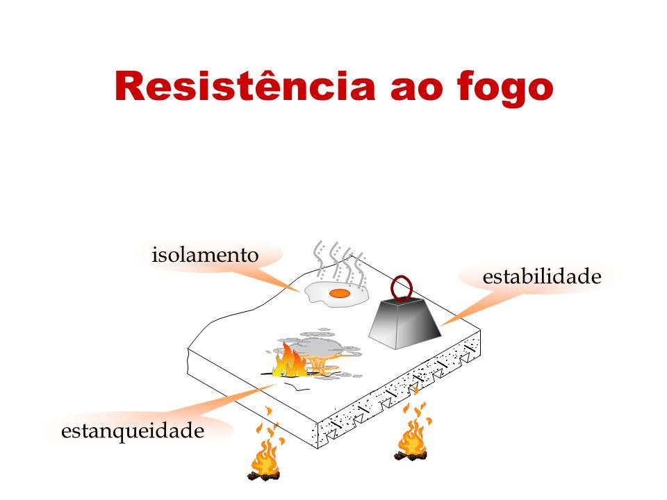 Resistência ao fogo isolamento estabilidade estanqueidade