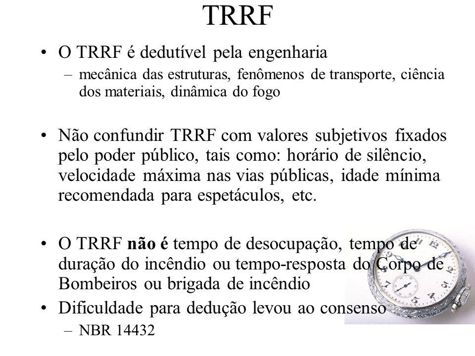 TRRF O TRRF é dedutível pela engenharia