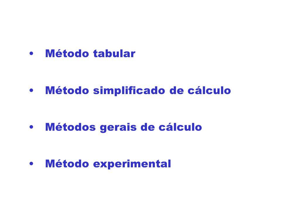 Método tabular Método simplificado de cálculo Métodos gerais de cálculo Método experimental