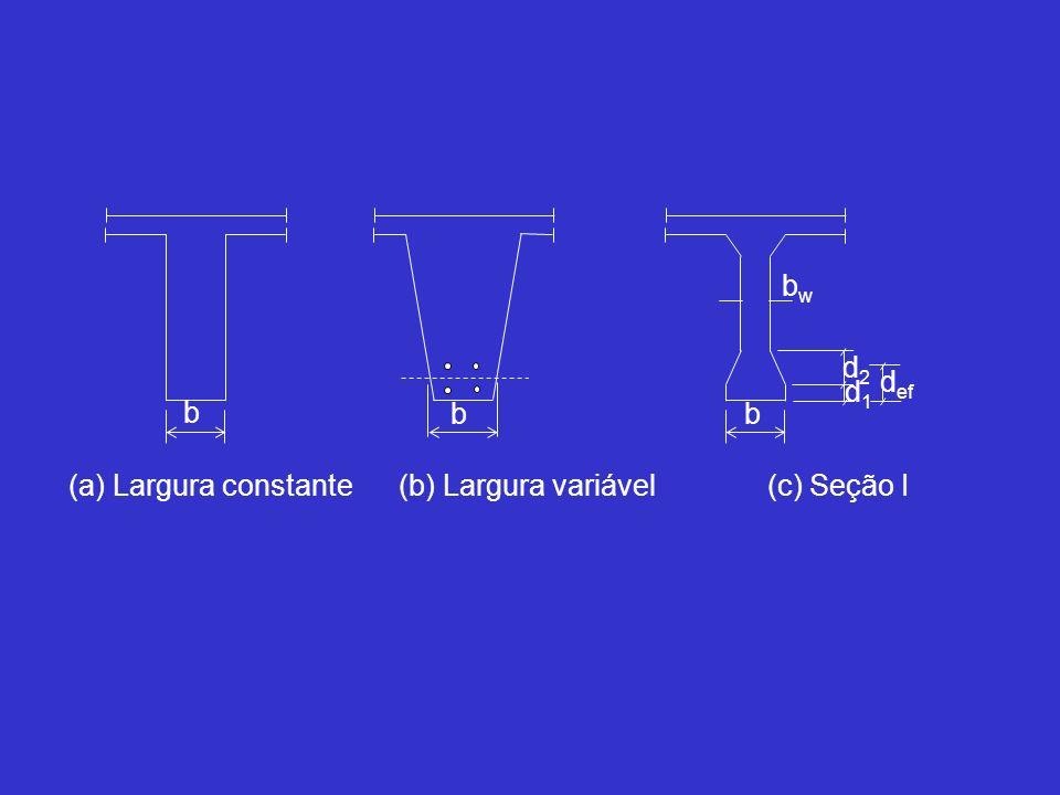 b d2 d1 def bw (a) Largura constante (b) Largura variável (c) Seção I