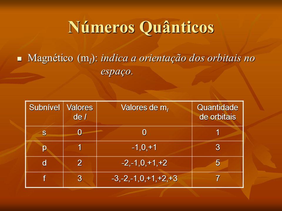 Quantidade de orbitais