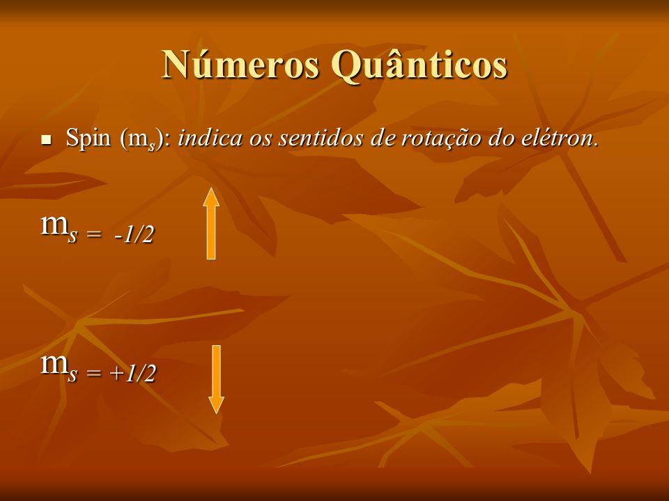 Números Quânticos ms = -1/2 ms = +1/2