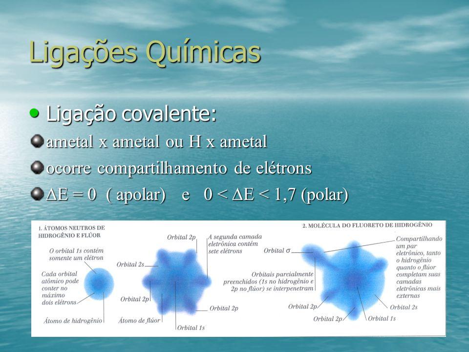 Ligações Químicas Ligação covalente: ametal x ametal ou H x ametal