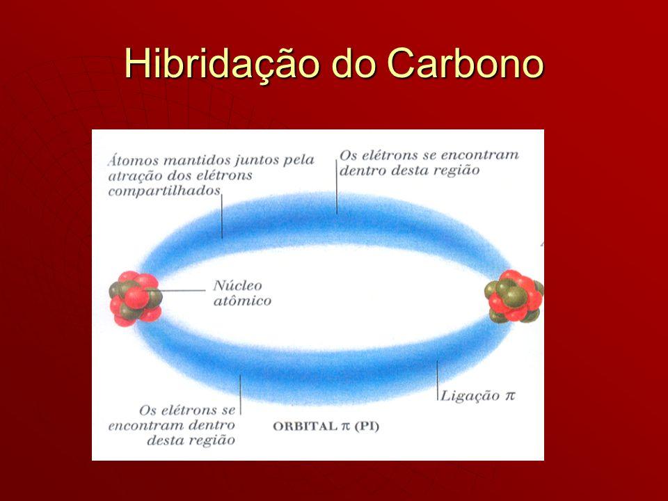 Hibridação do Carbono