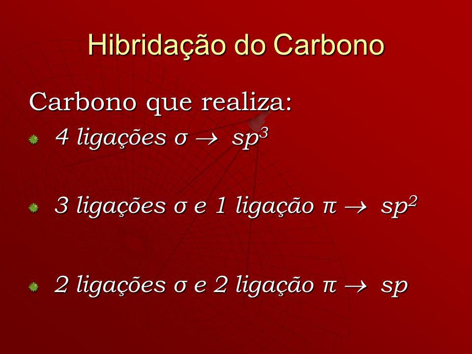 Hibridação do Carbono Carbono que realiza: 4 ligações σ  sp3