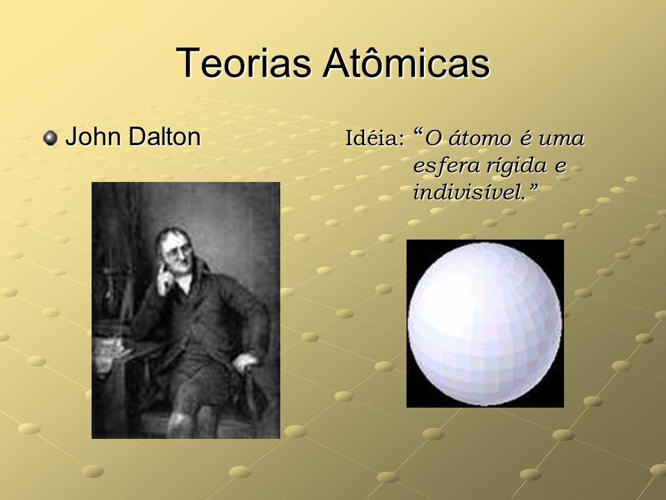 Teorias Atômicas John Dalton