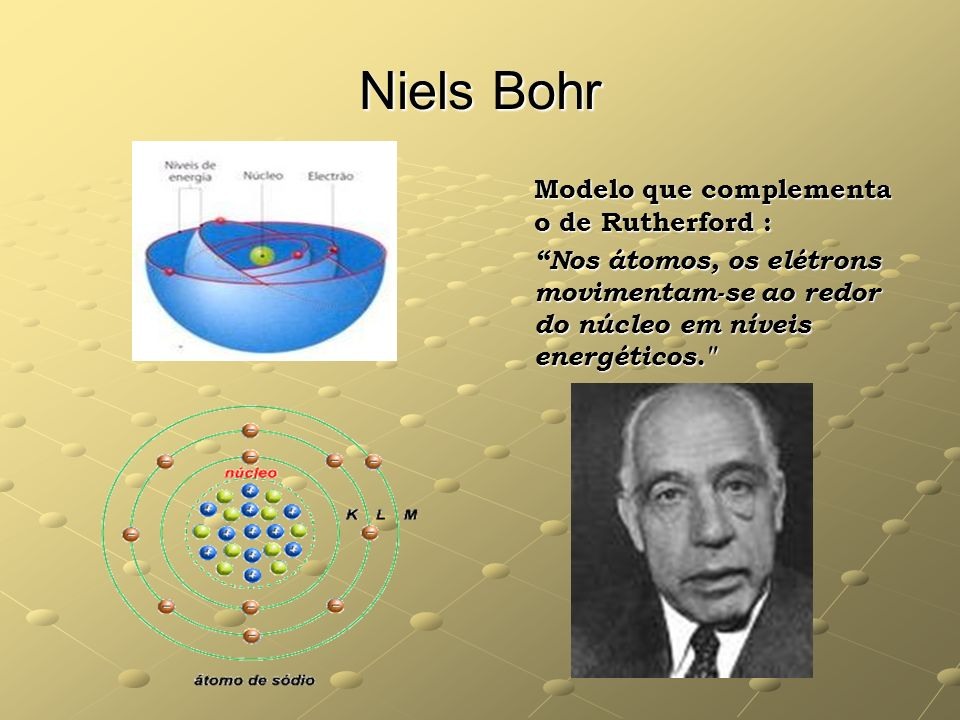 Niels Bohr Modelo que complementa o de Rutherford :
