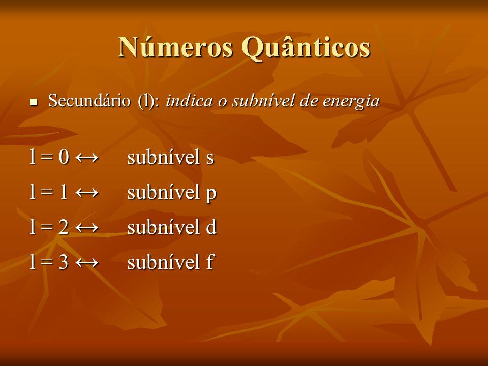 Números Quânticos l = 0 ↔ subnível s l = 1 ↔ subnível p