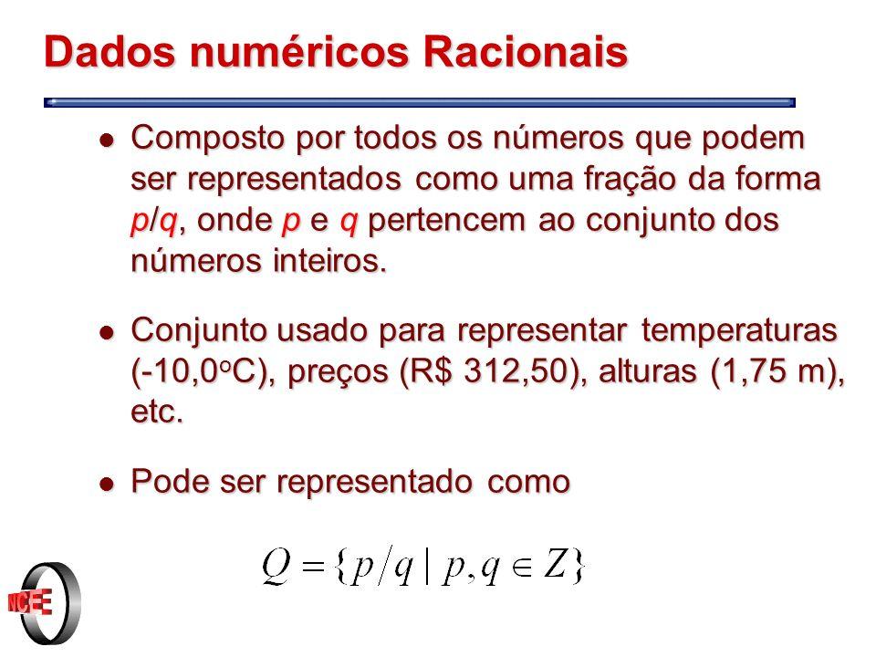 Dados numéricos Racionais