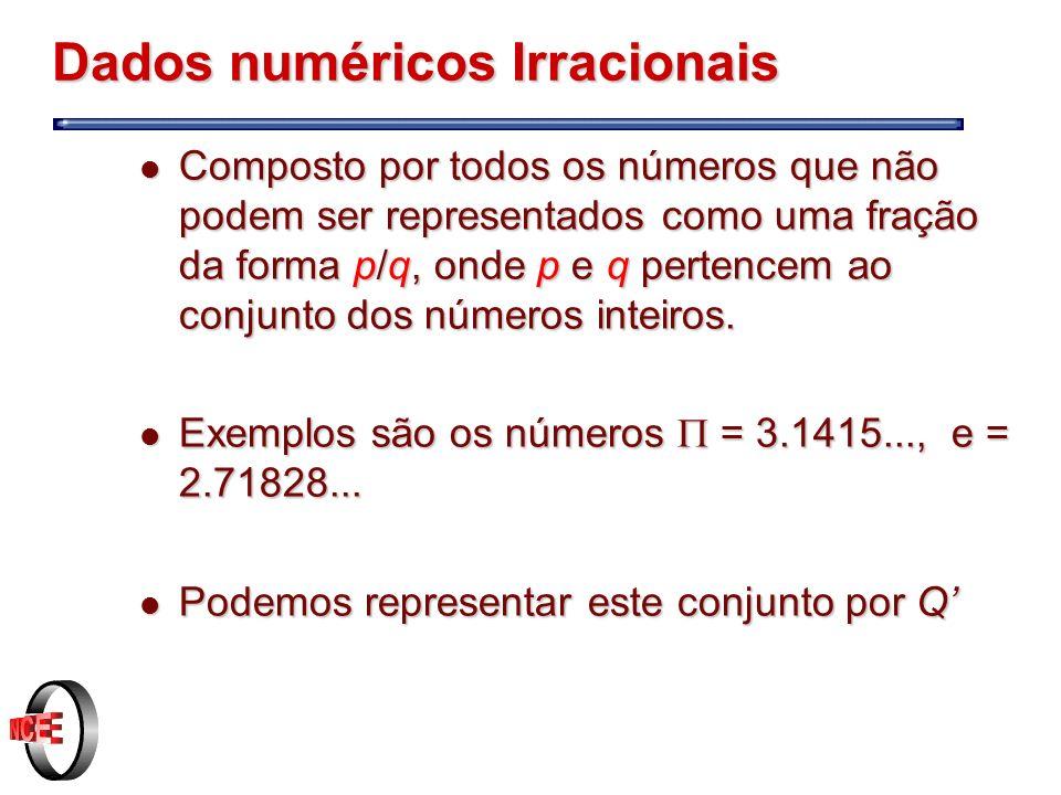 Dados numéricos Irracionais