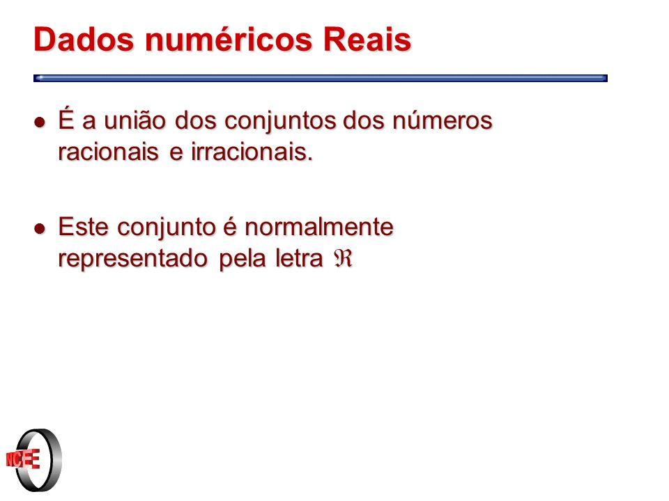 Dados numéricos Reais É a união dos conjuntos dos números racionais e irracionais.