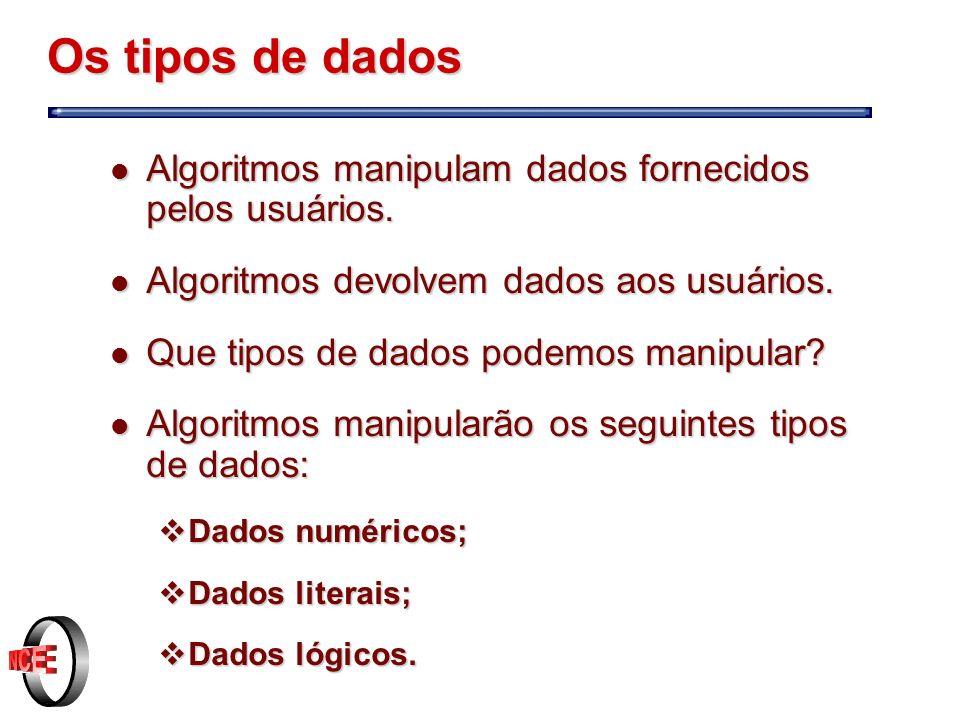 Os tipos de dados Algoritmos manipulam dados fornecidos pelos usuários. Algoritmos devolvem dados aos usuários.