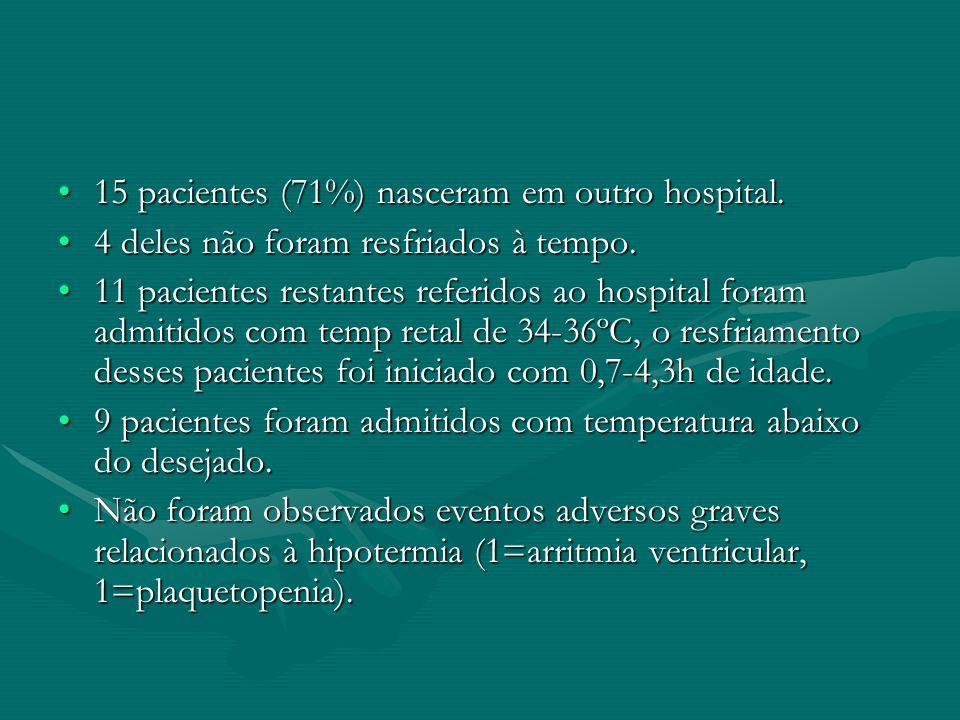 15 pacientes (71%) nasceram em outro hospital.