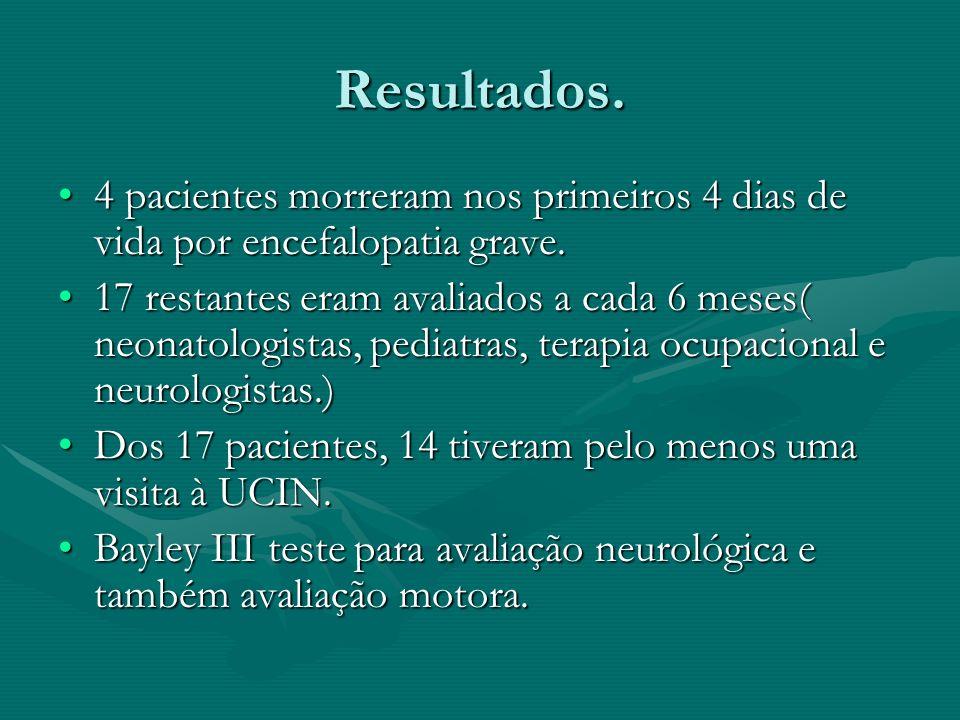 Resultados. 4 pacientes morreram nos primeiros 4 dias de vida por encefalopatia grave.