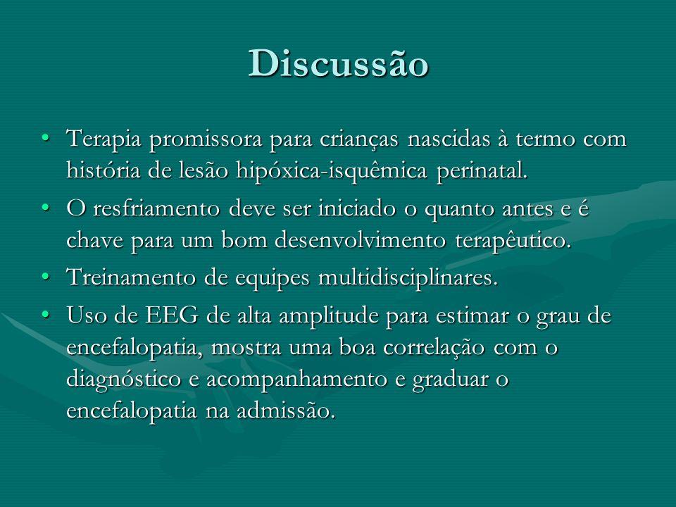 Discussão Terapia promissora para crianças nascidas à termo com história de lesão hipóxica-isquêmica perinatal.