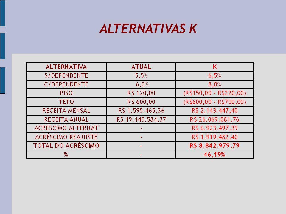 ALTERNATIVAS K