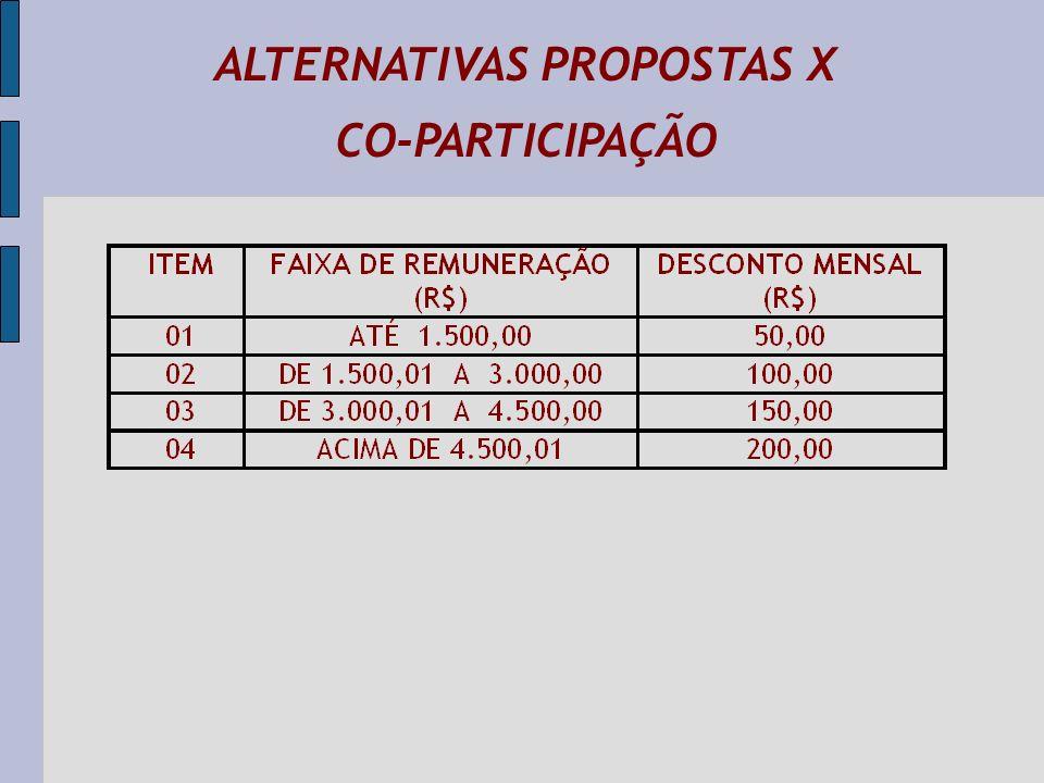 ALTERNATIVAS PROPOSTAS X