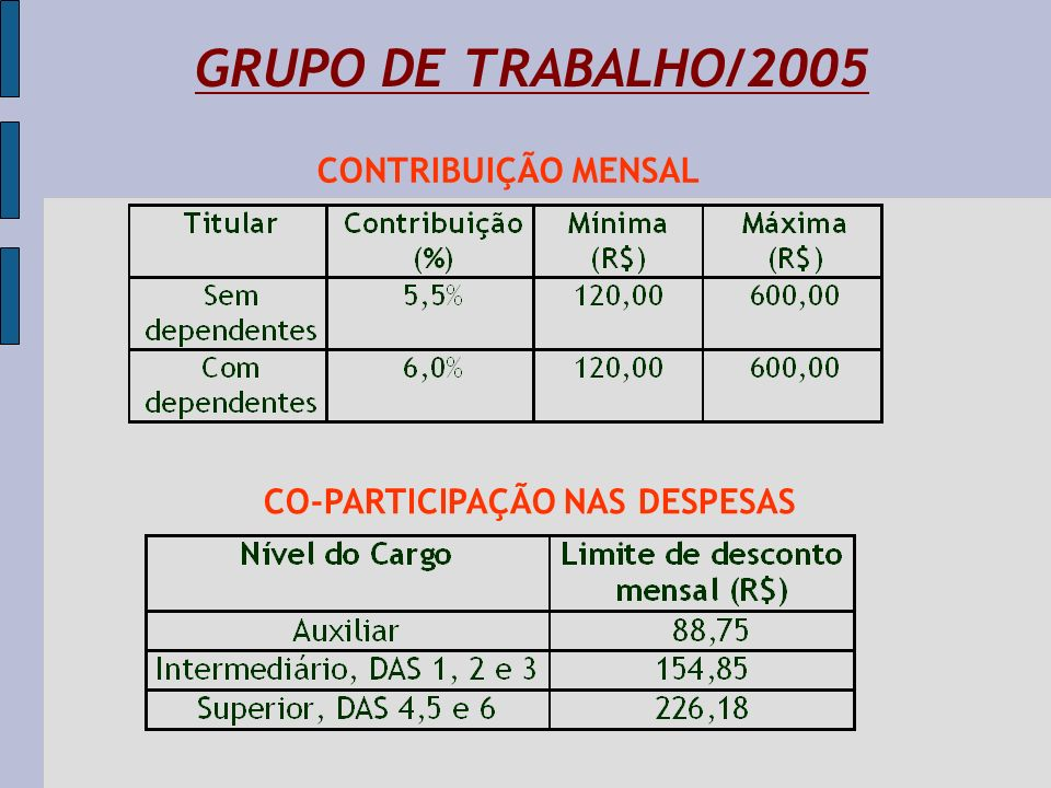 CO-PARTICIPAÇÃO NAS DESPESAS